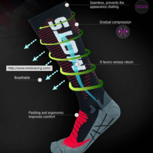 Ciorapi compresivi MOTS #S/37-39 NEGRU/ROSU